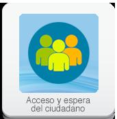 Acceso y espera del ciudadano