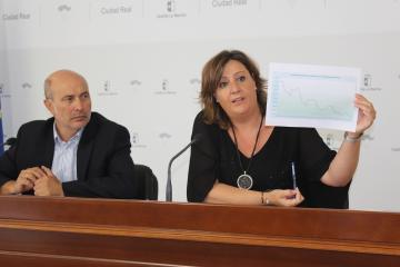 Castilla La Mancha crea 4.133 nuevos empleos en el mes de julio, y se sitúa en niveles de afiliación y paro de hace 10 años