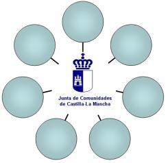 Organigrama, estructura y competencia de la Junta