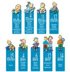 Vacunaciones Infantiles (Sanitarios)